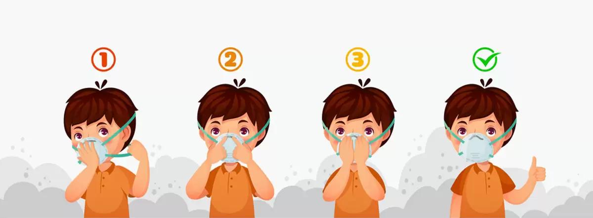روش استفاده صحیح و اصولی از ماسک
